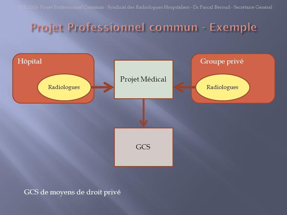 JFR-2010- Projet Professionnel Commun - Syndicat des Radiologues Hospitaliers - Dr Pascal Béroud - Secrétaire Général HôpitalGroupe privé Radiologues Projet Médical GCS