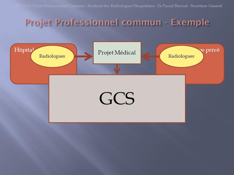 JFR-2010- Projet Professionnel Commun - Syndicat des Radiologues Hospitaliers - Dr Pascal Béroud - Secrétaire Général HôpitalGroupe privé Radiologues Projet Médical GCS Mise à disposition