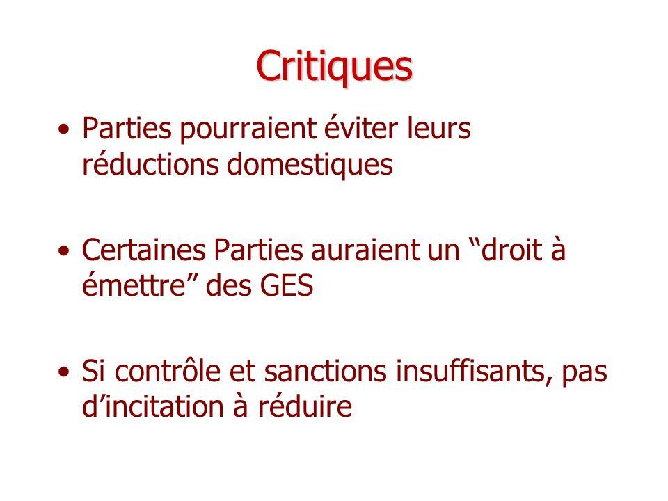 Critiques Parties pourraient éviter leurs réductions domestiques Certaines Parties auraient un droit à émettre des GES Si contrôle et sanctions insuff