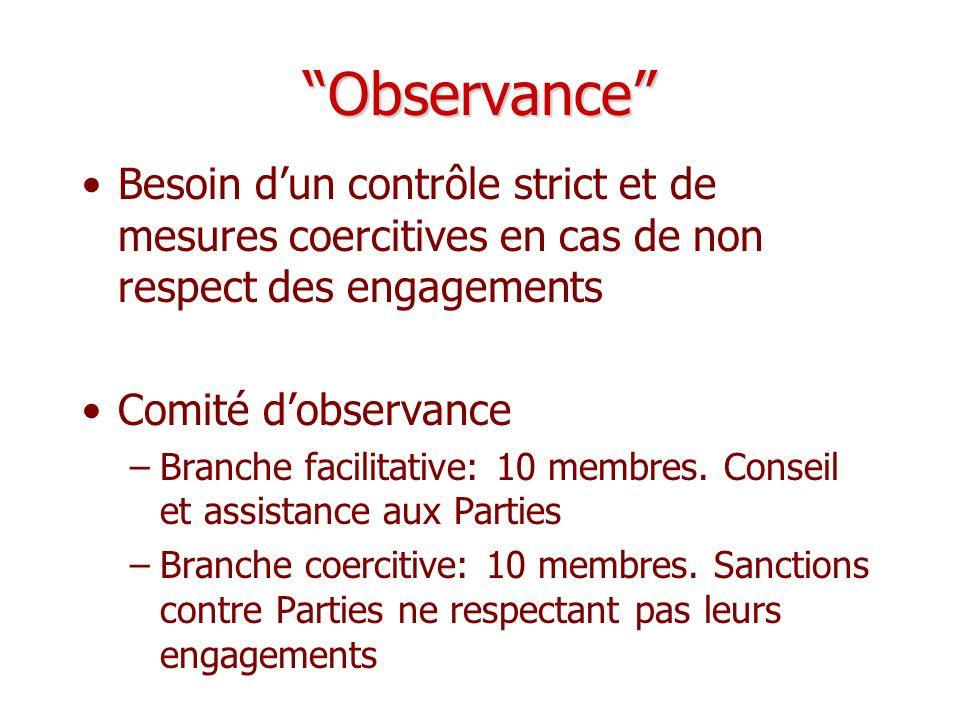 Observance Besoin dun contrôle strict et de mesures coercitives en cas de non respect des engagements Comité dobservance –Branche facilitative: 10 mem