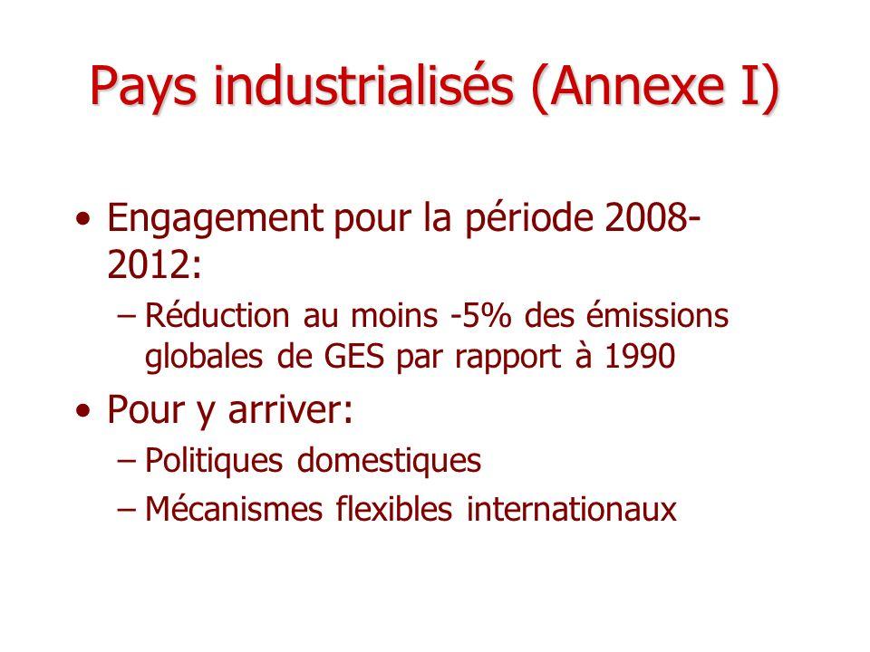 Pays industrialisés (Annexe I) Engagement pour la période 2008- 2012: –Réduction au moins -5% des émissions globales de GES par rapport à 1990 Pour y