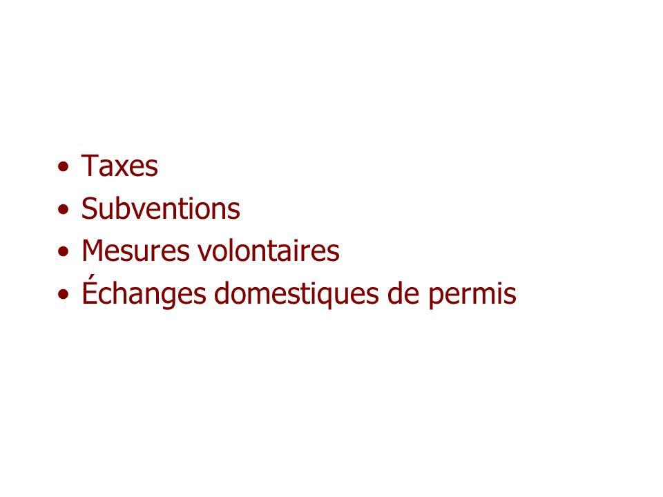 Taxes Subventions Mesures volontaires Échanges domestiques de permis