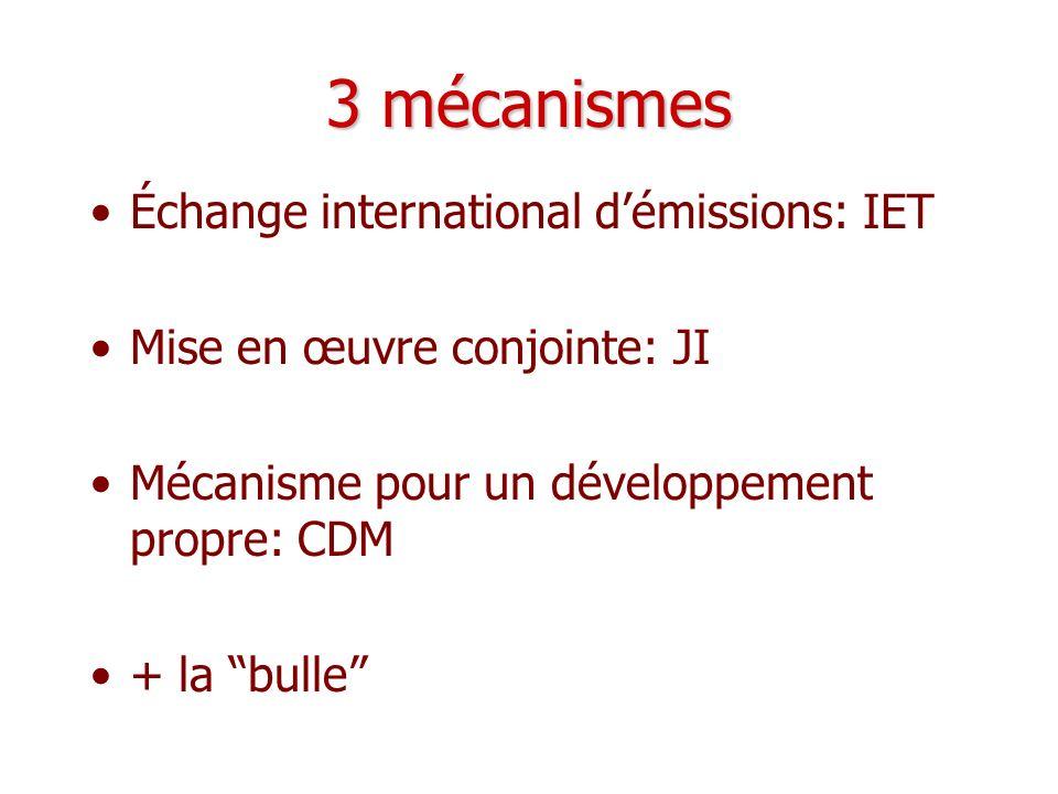 3 mécanismes Échange international démissions: IET Mise en œuvre conjointe: JI Mécanisme pour un développement propre: CDM + la bulle