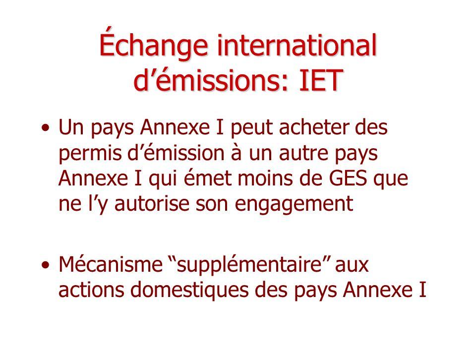 Échange international démissions: IET Un pays Annexe I peut acheter des permis démission à un autre pays Annexe I qui émet moins de GES que ne ly auto
