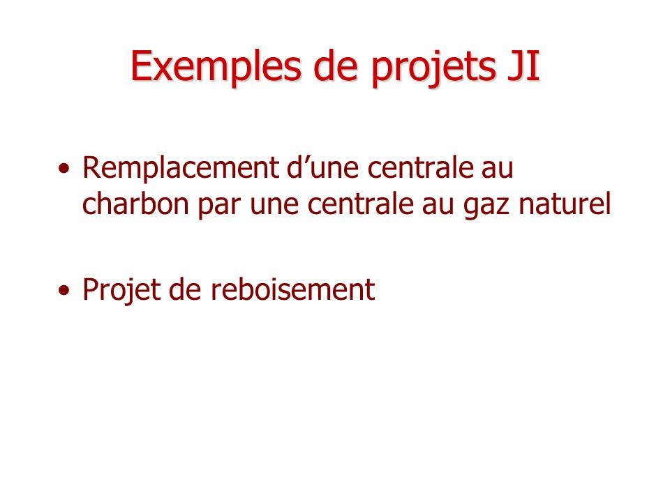 Exemples de projets JI Remplacement dune centrale au charbon par une centrale au gaz naturel Projet de reboisement