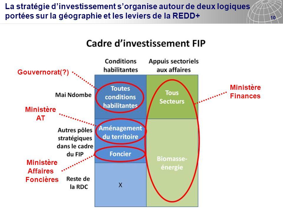 10 La stratégie dinvestissement sorganise autour de deux logiques portées sur la géographie et les leviers de la REDD+ Ministère Finances Gouvernorat(