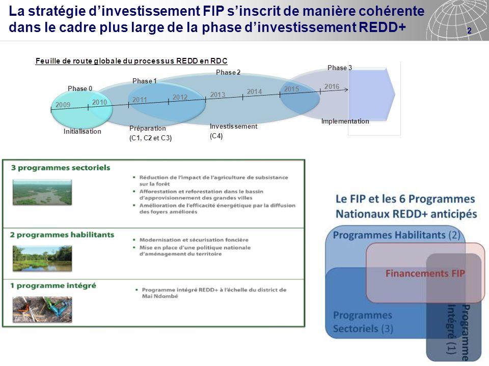 2 La stratégie dinvestissement FIP sinscrit de manière cohérente dans le cadre plus large de la phase dinvestissement REDD+