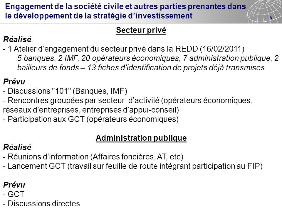 5 Secteur privé Réalisé - 1 Atelier dengagement du secteur privé dans la REDD (16/02/2011) 5 banques, 2 IMF, 20 opérateurs économiques, 7 administrati