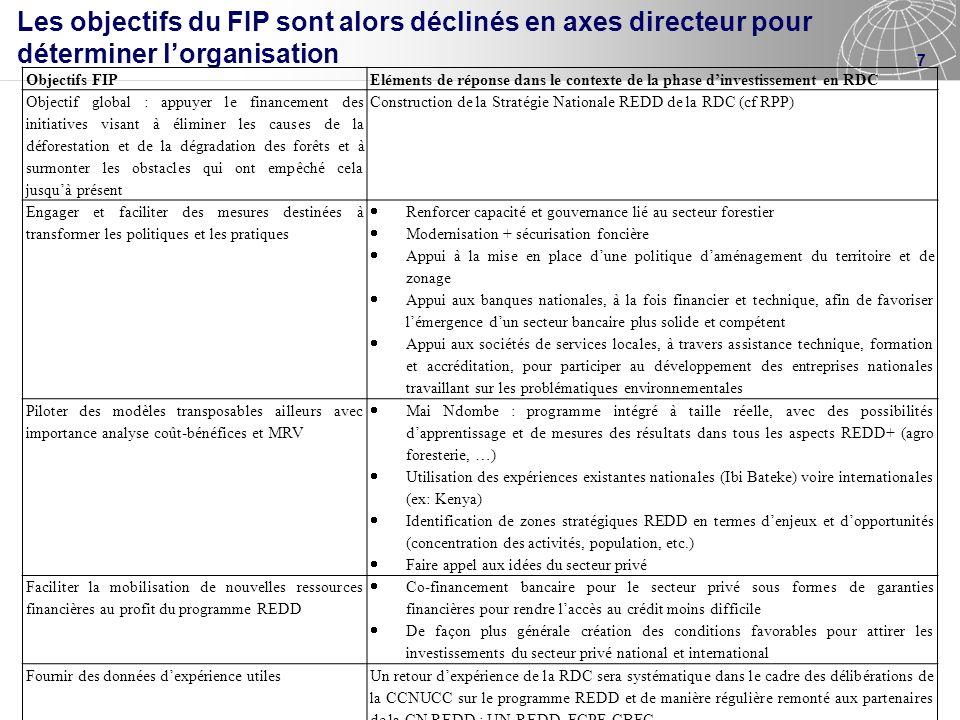 7 Les objectifs du FIP sont alors déclinés en axes directeur pour déterminer lorganisation Objectifs FIPEléments de réponse dans le contexte de la pha