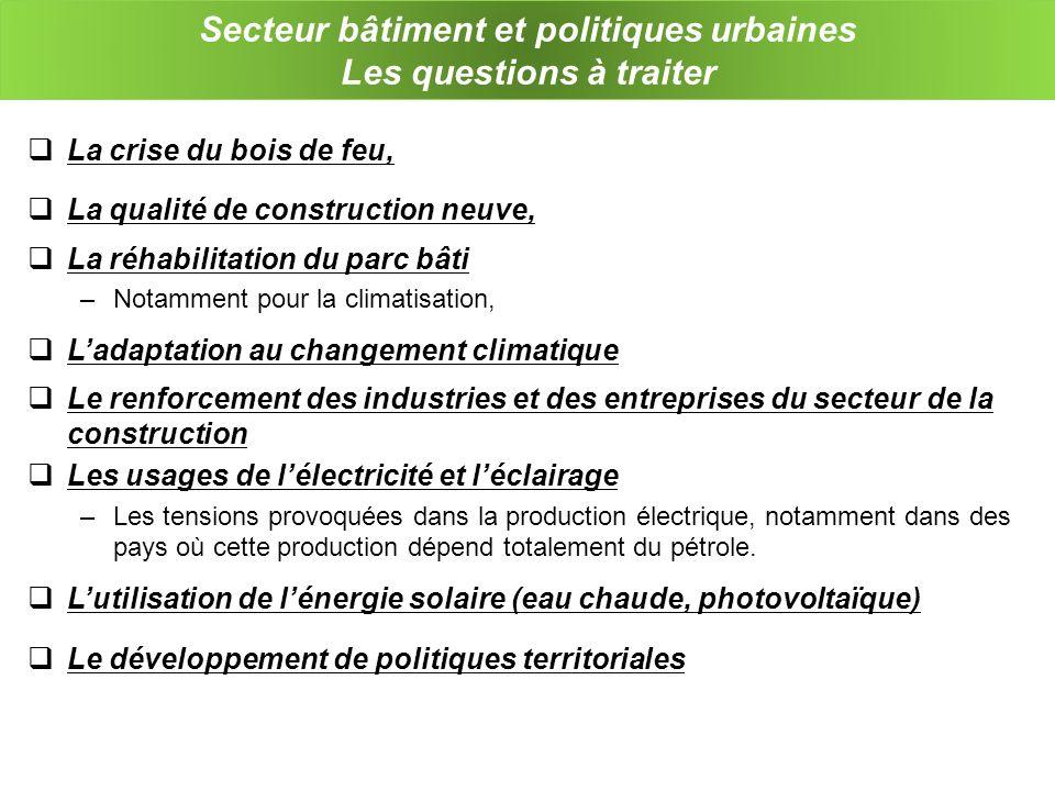 Consommation dénergie par usage en milieu urbain