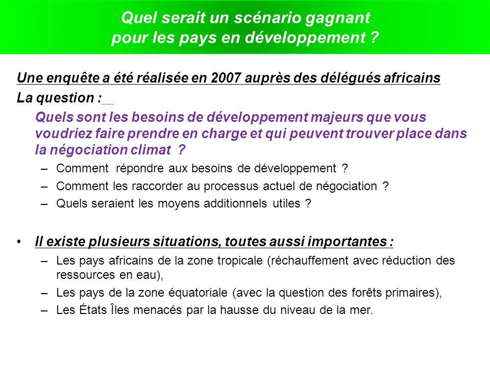 Emissions CO 2 per capita en Afrique et dans le monde