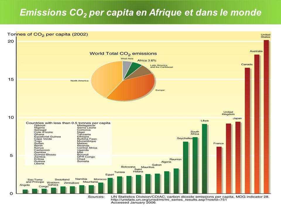 Les émissions africaines de gaz à effet de serre LAfrique német que 3,6% des émissions mondiales Les émissions varient entre 1 et 3 tonnes de CO 2 par habitant, à comparer aux 10 tonnes pour les pays industrialisés Mais, –Certains pays ont des émissions très élevées (Afrique du sud, Libye); –Les émissions augmentent rapidement dans certains pays; –Les émissions dues à la déforestation sont importantes.