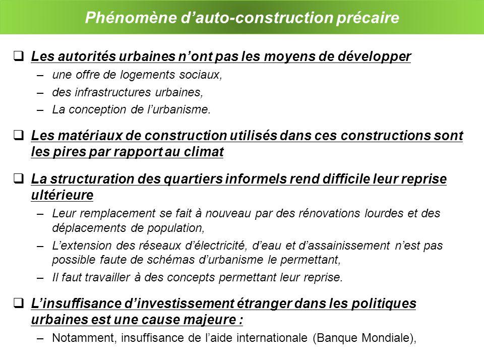 Lapport au PIB du secteur de la construction