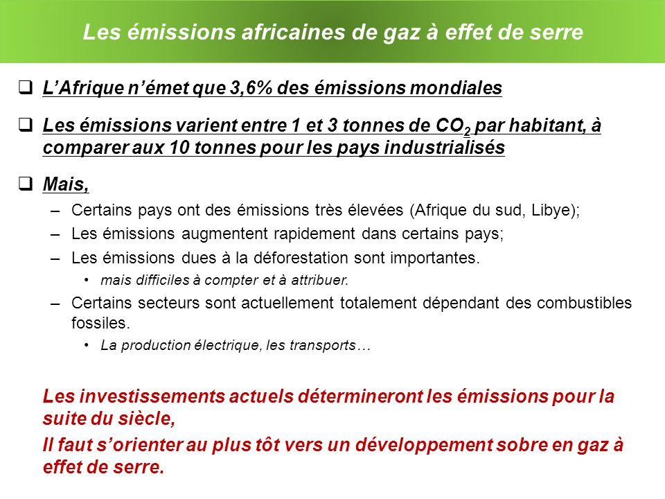 Atelier de Dakar sur le climat, 5-7 novembre 2008 Initiative climat et développement (ICDF) LICDF a été lancée en 2006 dans le prolongement du processus de concertation internationale engagé à lissue de la Conférence de Montréal –à travers le Dialogue sur les actions de coopération à long terme sur le climat et le GTS le groupe de travail spécial sur les nouveaux engagements pour les parties à lannexe 1 du PK.