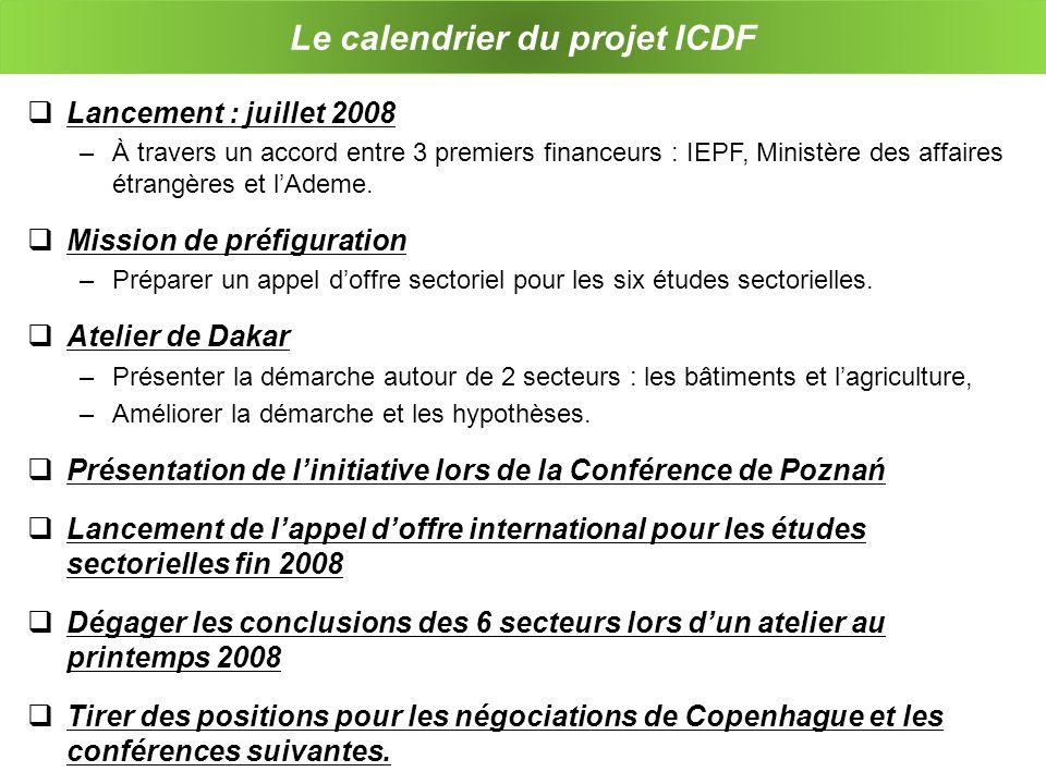 La programmation dateliers avec les pays en développement A Dakar du 5 au 7 novembre, dabord : –Les bâtiments et les politiques urbaines, –Lagriculture.
