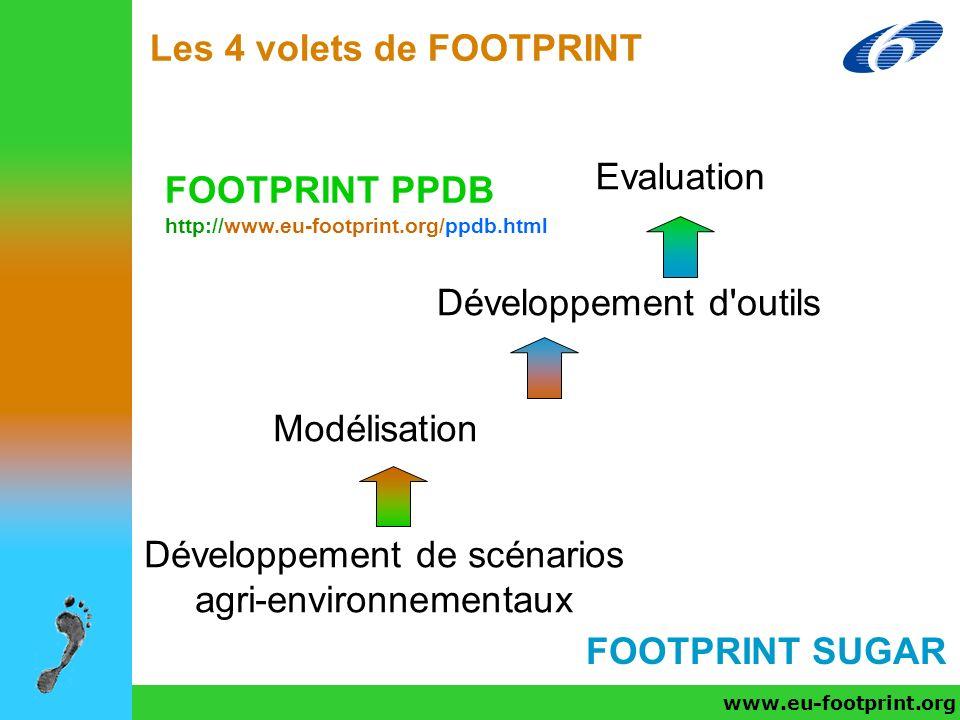 www.eu-footprint.org/fr/ Les 4 volets de FOOTPRINT www.eu-footprint.org Développement de scénarios agri-environnementaux Modélisation Développement d'