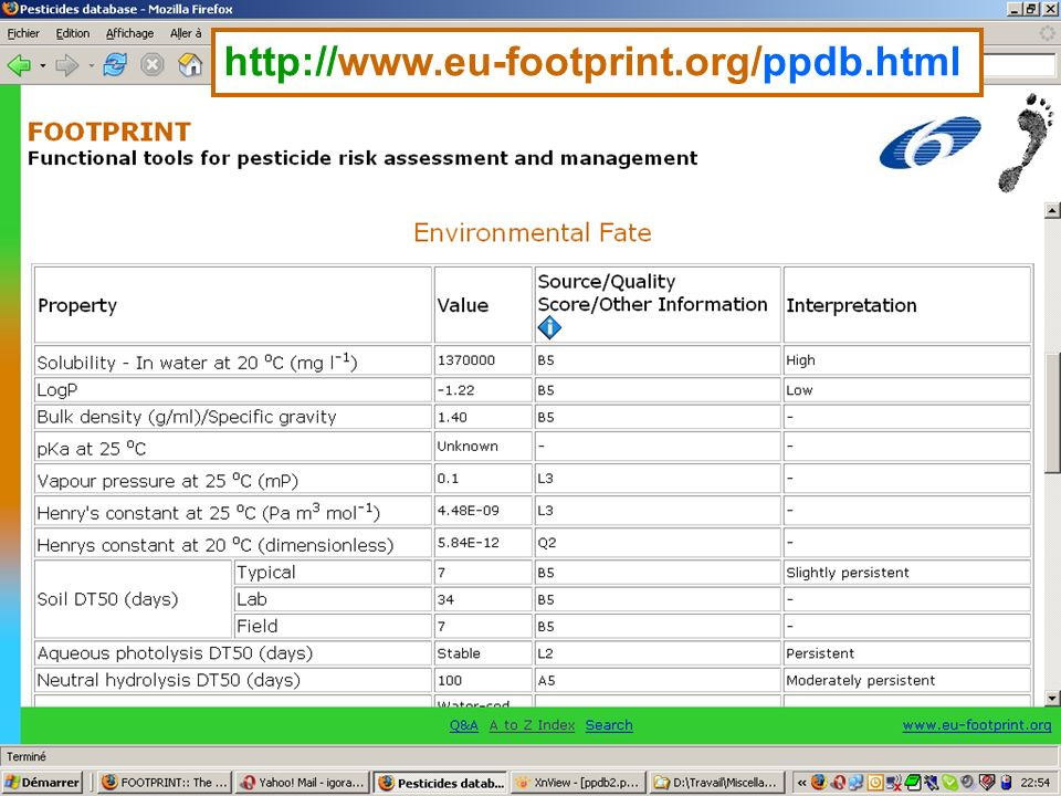 www.eu-footprint.org/fr/ The FOOTPRINT PPDB http://www.eu-footprint.org/ppdb.html