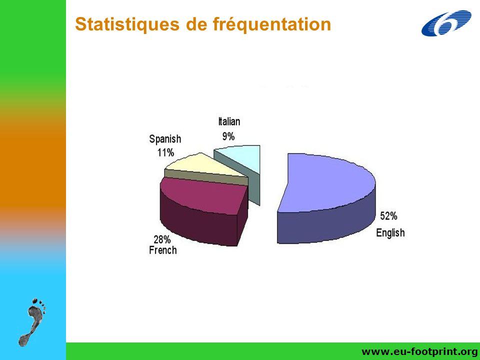 www.eu-footprint.org/fr/ Statistiques de fréquentation www.eu-footprint.org