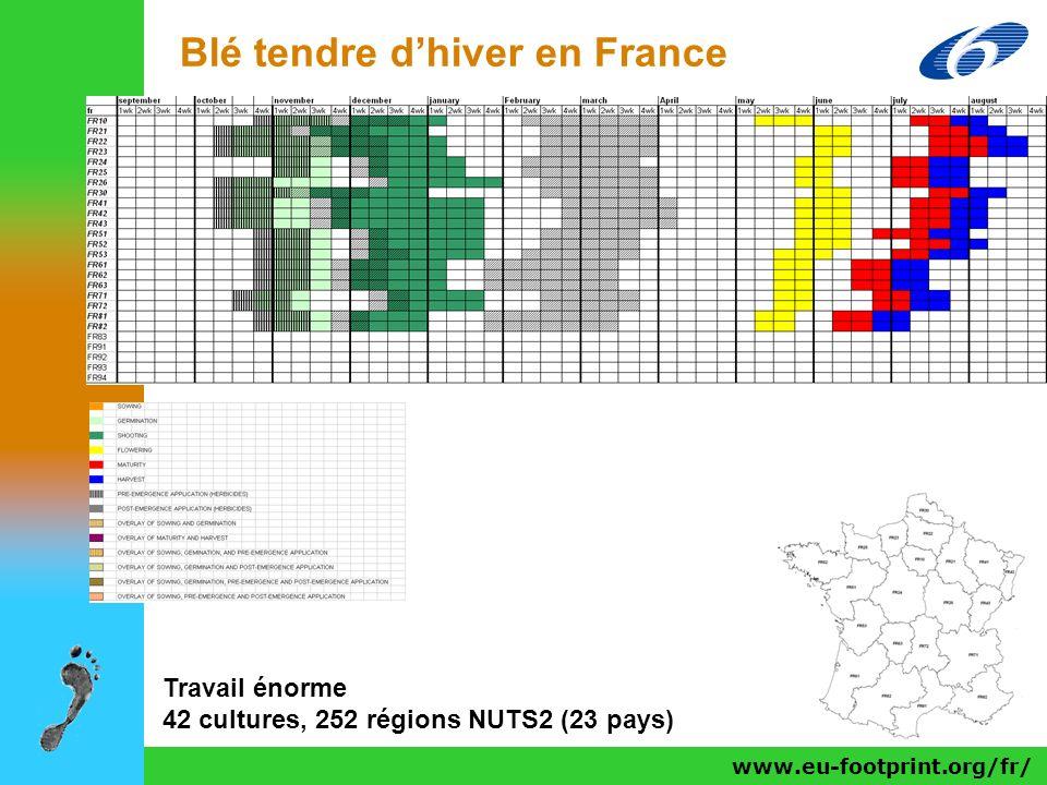 www.eu-footprint.org/fr/ Blé tendre dhiver en France Travail énorme 42 cultures, 252 régions NUTS2 (23 pays)