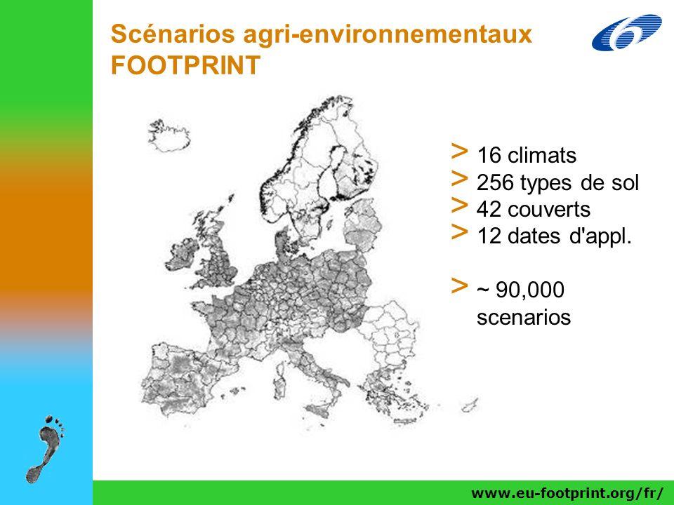 www.eu-footprint.org/fr/ Scénarios agri-environnementaux FOOTPRINT > 16 climats > 256 types de sol > 42 couverts > 12 dates d'appl. > ~ 90,000 scenari