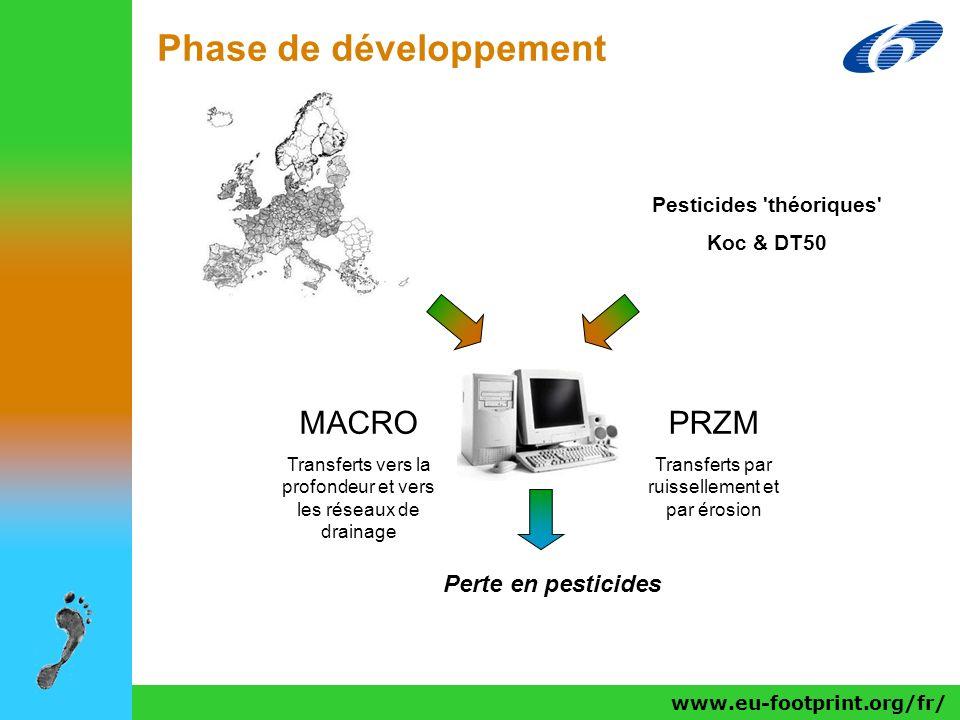www.eu-footprint.org/fr/ Phase de développement Perte en pesticides Pesticides 'théoriques' Koc & DT50 MACRO Transferts vers la profondeur et vers les