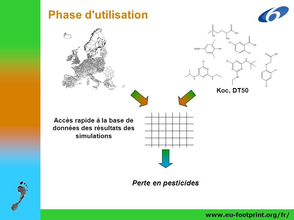 www.eu-footprint.org/fr/ Phase d'utilisation Accès rapide à la base de données des résultats des simulations Koc, DT50 Perte en pesticides