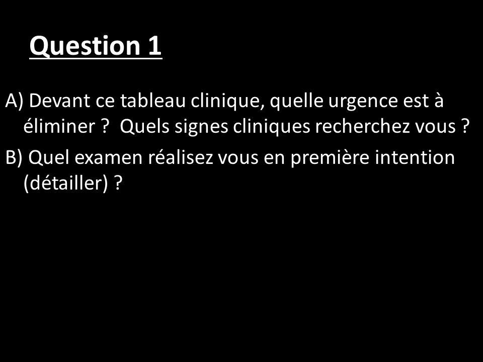 Question 1 A) Devant ce tableau clinique, quelle urgence est à éliminer ? Quels signes cliniques recherchez vous ? B) Quel examen réalisez vous en pre