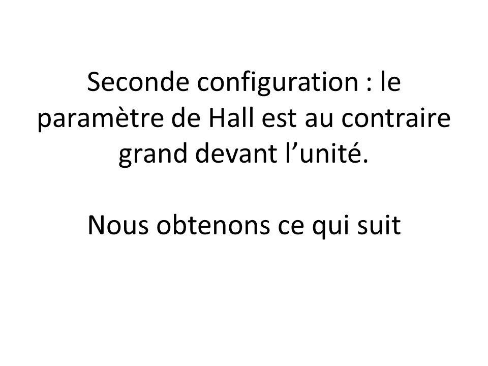 Seconde configuration : le paramètre de Hall est au contraire grand devant lunité. Nous obtenons ce qui suit