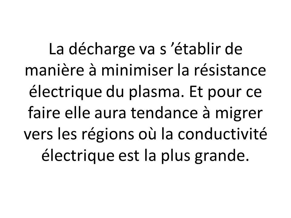 La décharge va s établir de manière à minimiser la résistance électrique du plasma. Et pour ce faire elle aura tendance à migrer vers les régions où l