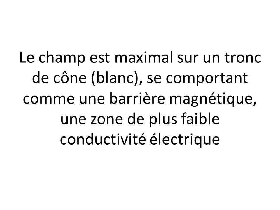 Le champ est maximal sur un tronc de cône (blanc), se comportant comme une barrière magnétique, une zone de plus faible conductivité électrique