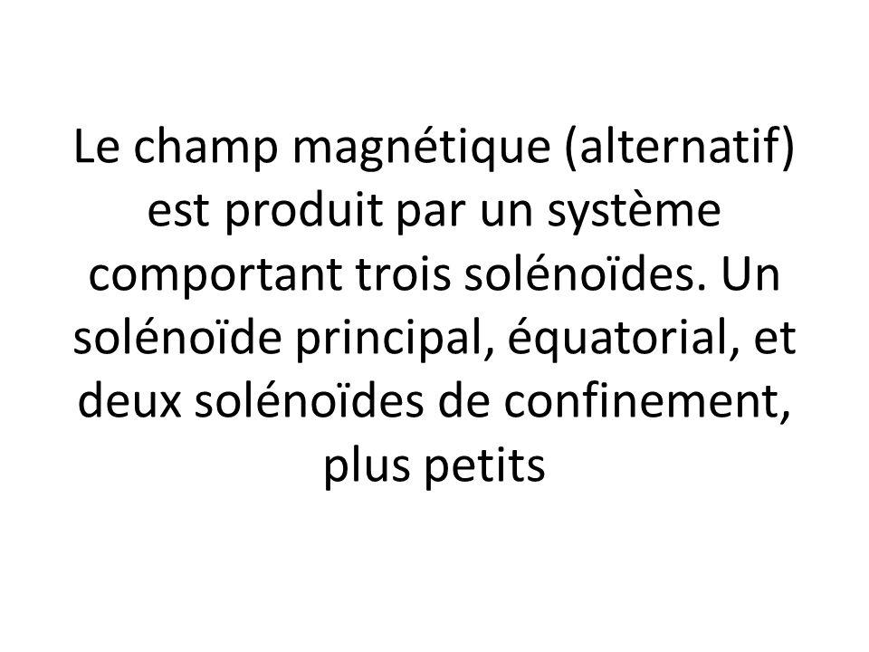 Le champ magnétique (alternatif) est produit par un système comportant trois solénoïdes. Un solénoïde principal, équatorial, et deux solénoïdes de con