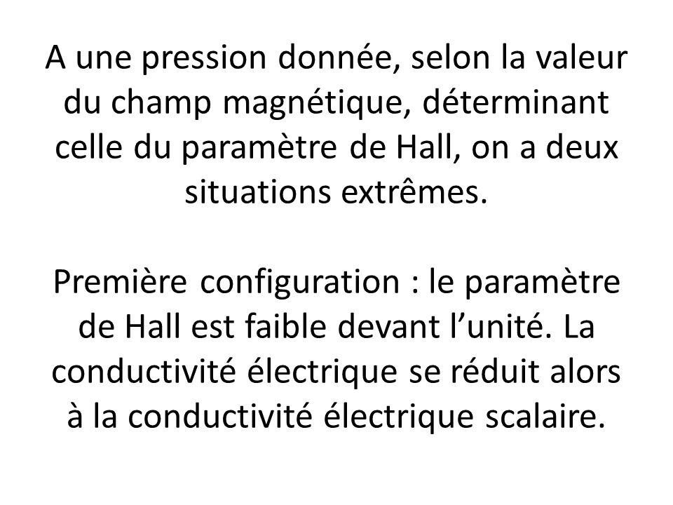 A une pression donnée, selon la valeur du champ magnétique, déterminant celle du paramètre de Hall, on a deux situations extrêmes. Première configurat