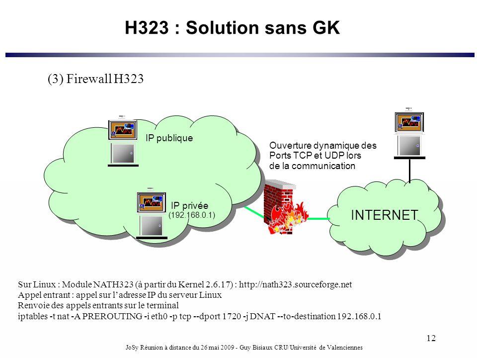 JoSy Réunion à distance du 26 mai 2009 - Guy Bisiaux CRU/Université de Valenciennes 12 H323 : Solution sans GK INTERNET Ouverture dynamique des Ports