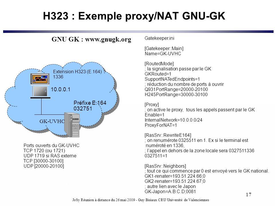 JoSy Réunion à distance du 26 mai 2009 - Guy Bisiaux CRU/Université de Valenciennes 17 H323 : Exemple proxy/NAT GNU-GK Gatekeeper.ini [Gatekeeper::Mai
