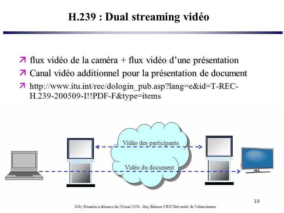 JoSy Réunion à distance du 26 mai 2009 - Guy Bisiaux CRU/Université de Valenciennes 19 H.239 : Dual streaming vidéo flux vidéo de la caméra + flux vid