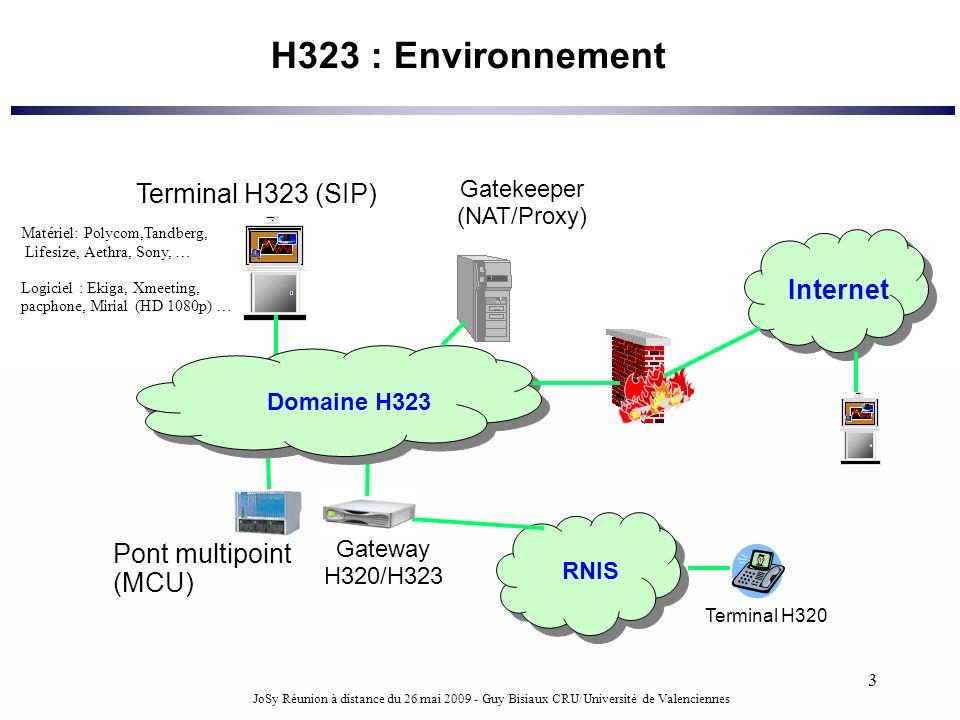 JoSy Réunion à distance du 26 mai 2009 - Guy Bisiaux CRU/Université de Valenciennes 3 H323 : Environnement Terminal H323 (SIP) Gatekeeper (NAT/Proxy)