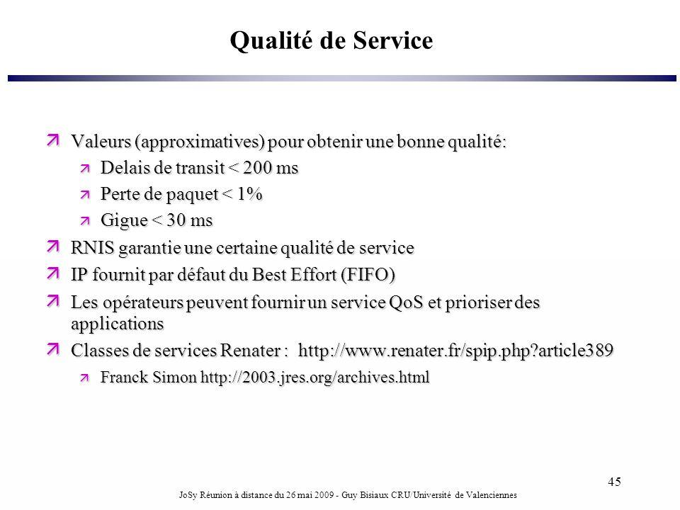 JoSy Réunion à distance du 26 mai 2009 - Guy Bisiaux CRU/Université de Valenciennes 45 Qualité de Service Valeurs (approximatives) pour obtenir une bo