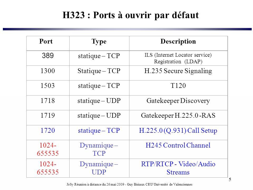 JoSy Réunion à distance du 26 mai 2009 - Guy Bisiaux CRU/Université de Valenciennes 5 H323 : Ports à ouvrir par défaut PortTypeDescription 389 statiqu