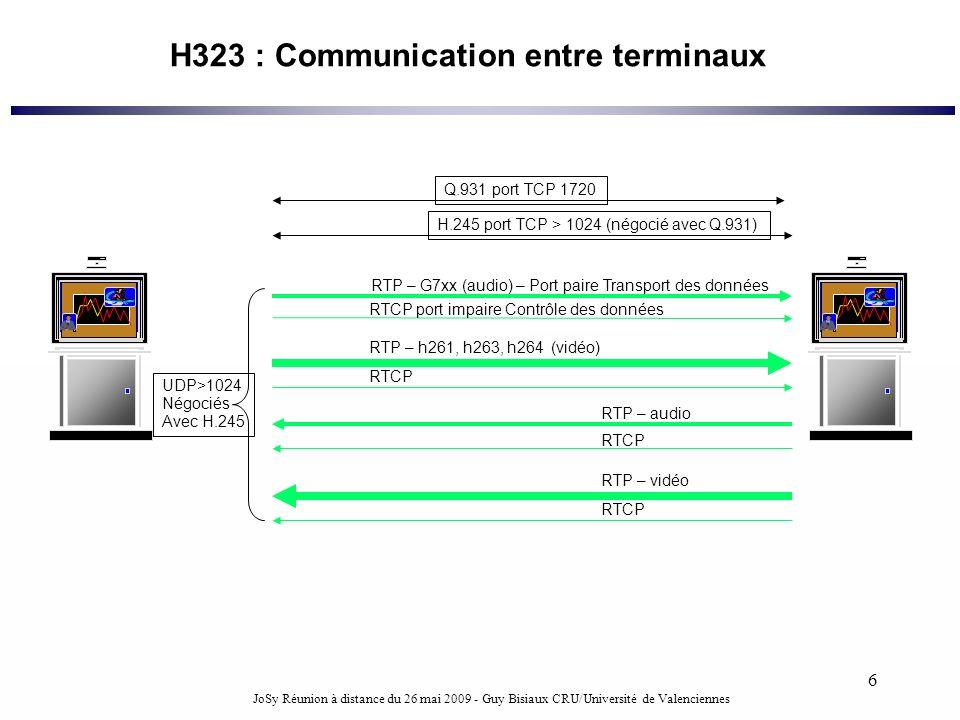 JoSy Réunion à distance du 26 mai 2009 - Guy Bisiaux CRU/Université de Valenciennes 6 H323 : Communication entre terminaux Q.931 port TCP 1720H.245 po