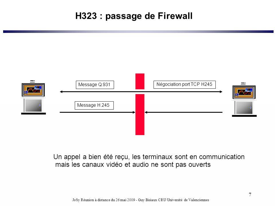 JoSy Réunion à distance du 26 mai 2009 - Guy Bisiaux CRU/Université de Valenciennes 7 H323 : passage de Firewall Un appel a bien été reçu, les termina