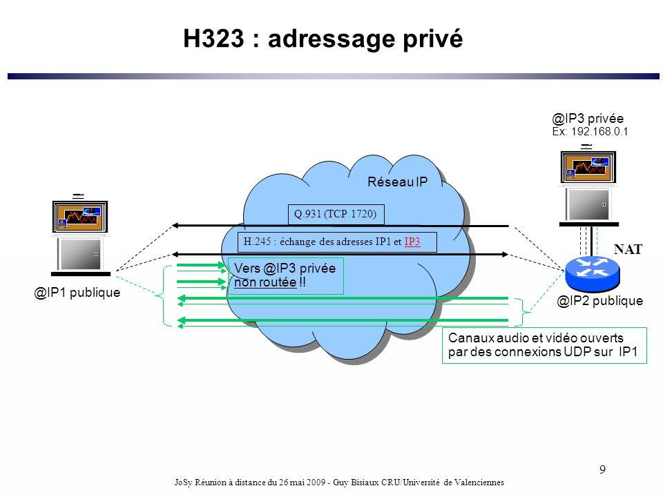 JoSy Réunion à distance du 26 mai 2009 - Guy Bisiaux CRU/Université de Valenciennes 9 H323 : adressage privé Réseau IP @IP3 privée Ex: 192.168.0.1 @IP