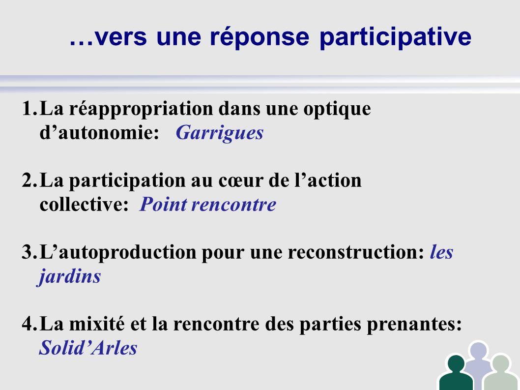 …vers une réponse participative 1.La réappropriation dans une optique dautonomie: Garrigues 2.La participation au cœur de laction collective: Point re