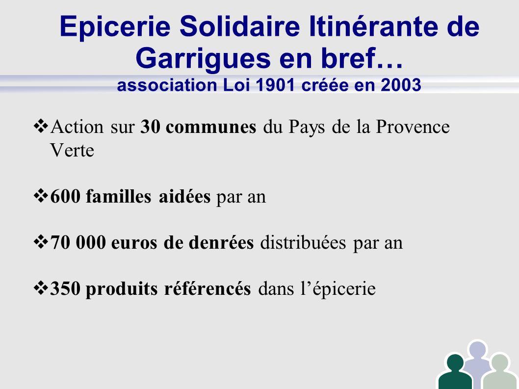 Epicerie Solidaire Itinérante de Garrigues en bref… association Loi 1901 créée en 2003 Action sur 30 communes du Pays de la Provence Verte 600 famille