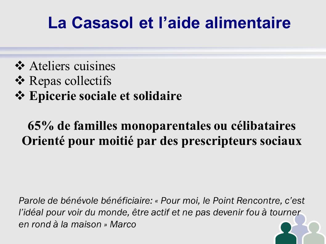 La Casasol et laide alimentaire Ateliers cuisines Repas collectifs Epicerie sociale et solidaire 65% de familles monoparentales ou célibataires Orient