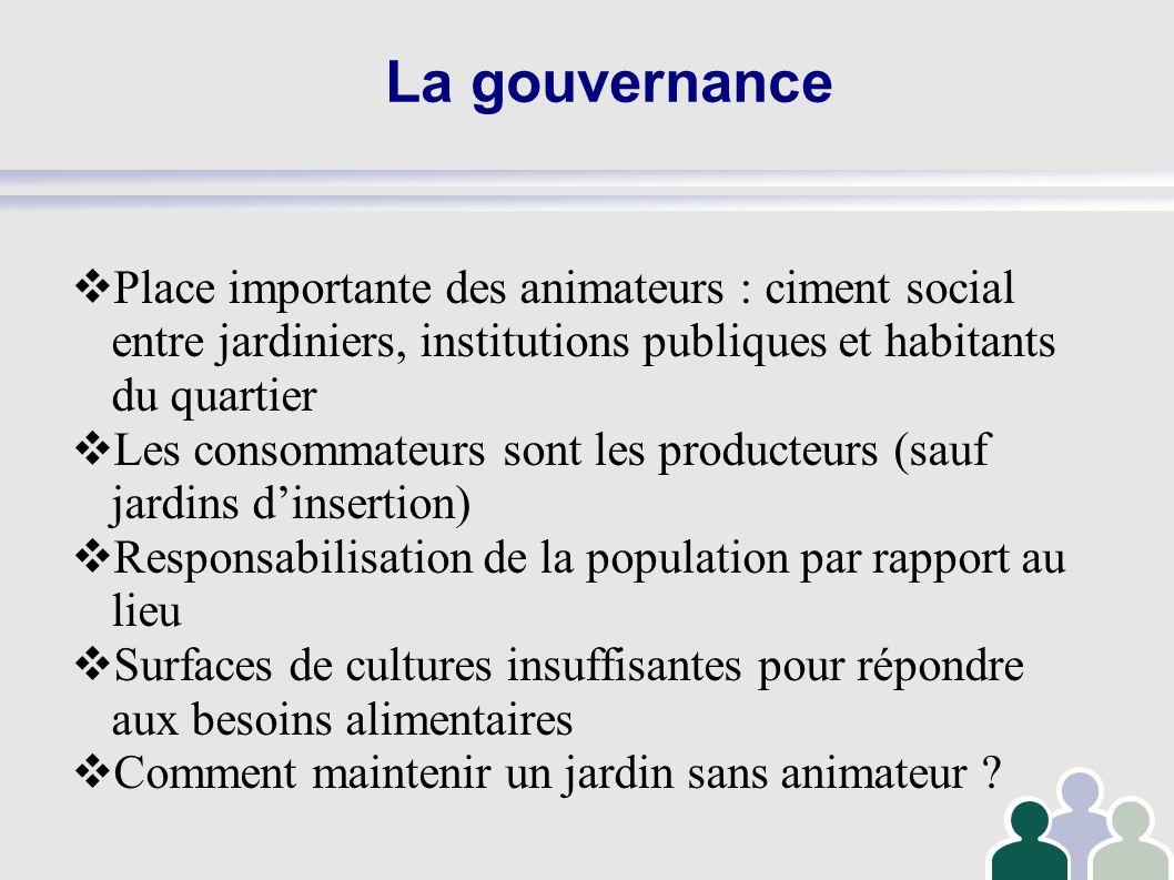 La gouvernance Place importante des animateurs : ciment social entre jardiniers, institutions publiques et habitants du quartier Les consommateurs son