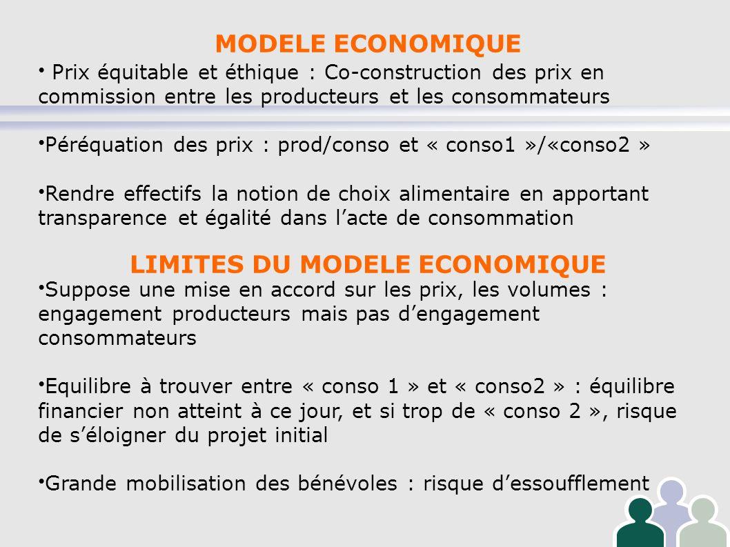 MODELE ECONOMIQUE Prix équitable et éthique : Co-construction des prix en commission entre les producteurs et les consommateurs Péréquation des prix :