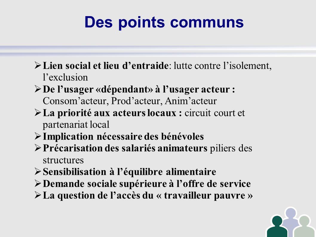 Des points communs Lien social et lieu dentraide: lutte contre lisolement, lexclusion De lusager «dépendant» à lusager acteur : Consomacteur, Prodacte