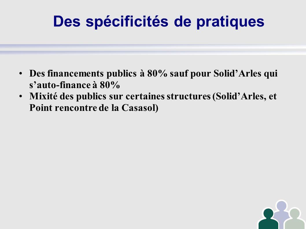 Des spécificités de pratiques Des financements publics à 80% sauf pour SolidArles qui sauto-finance à 80% Mixité des publics sur certaines structures
