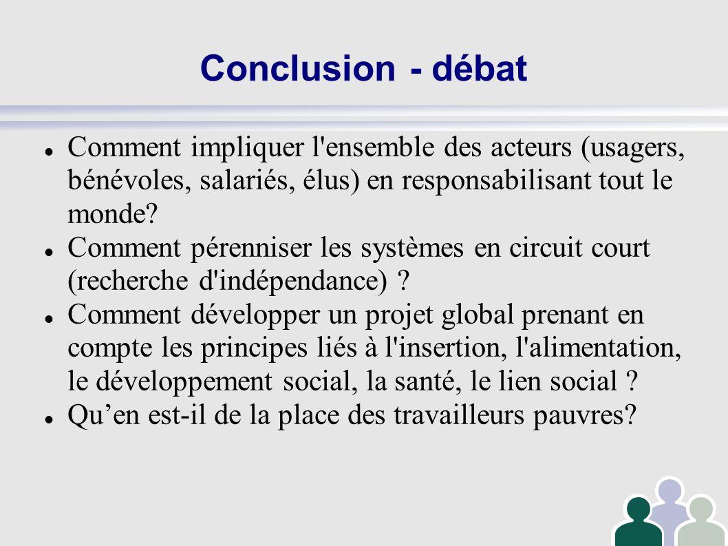 Conclusion - débat Comment impliquer l'ensemble des acteurs (usagers, bénévoles, salariés, élus) en responsabilisant tout le monde? Comment pérenniser