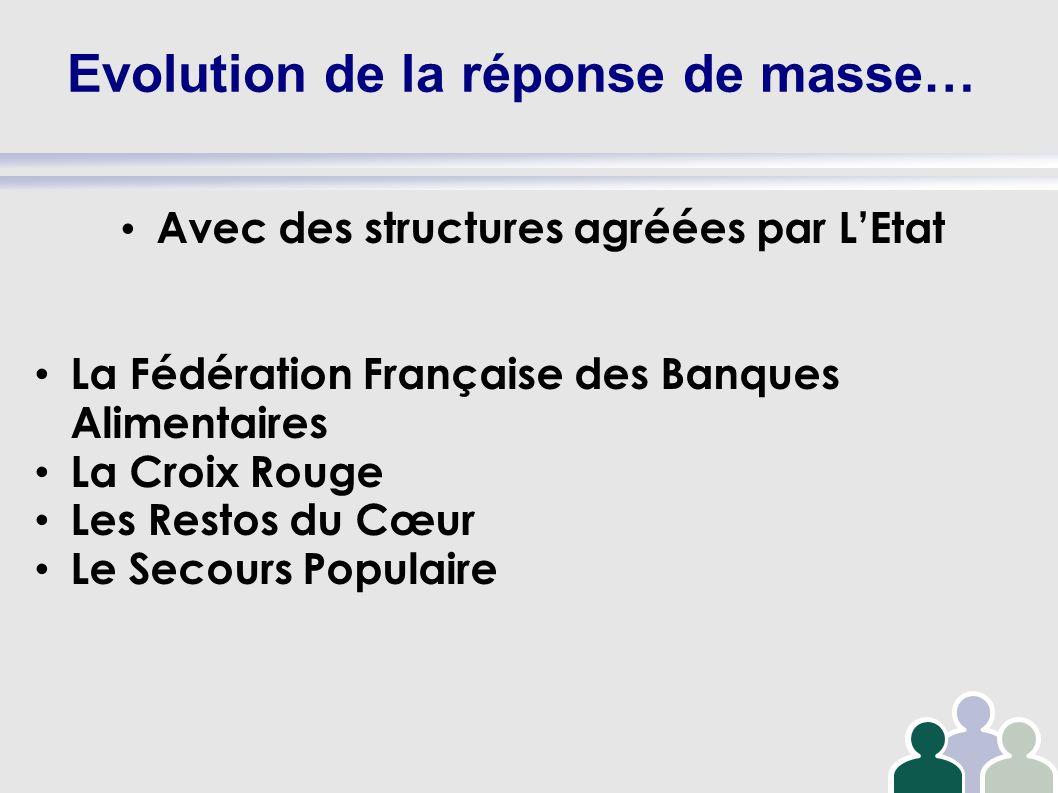 Evolution de la réponse de masse… Avec des structures agréées par LEtat La Fédération Française des Banques Alimentaires La Croix Rouge Les Restos du